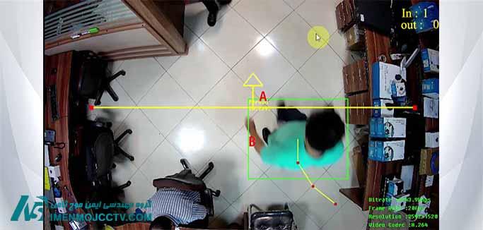 cctv-smart-tracking-line